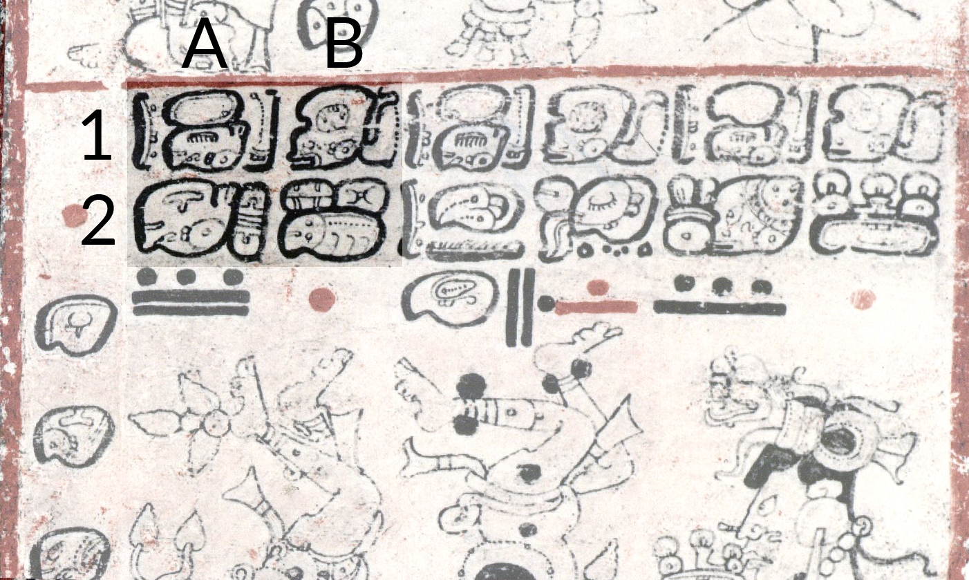 FIGURE 9. Detail of a scene and hieroglyphic caption from page 15b of the Codex Dresden, with the reading order grid superimposed.